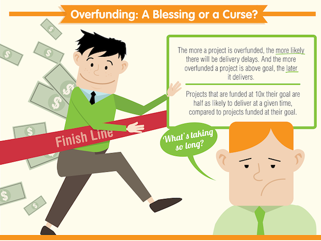 Kickstarter-Infographic-750